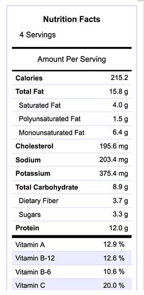Avocado Egg Salad Nutritional Information