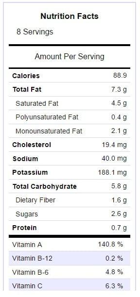 Carrots Nutritional Info