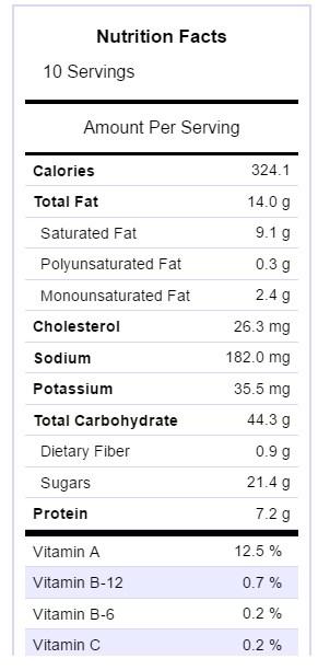 red velvet cake nutrition facts