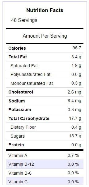 Fudge Nutritional Info