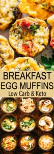 Breakfast Muffins with Eggs